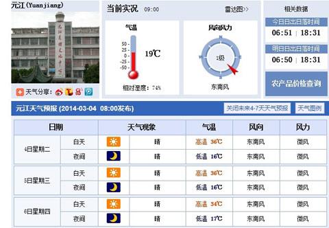 今年最早高温日落户云南元江 已连续四天最高温超35℃