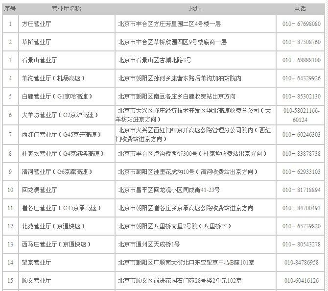北京高速公路速通卡客服营业厅列表