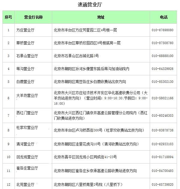 北京etc速通卡及电子标签升级通告