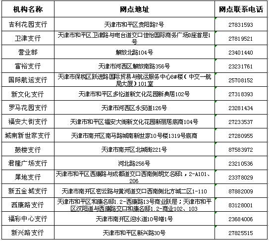 天津市高速公路ETC业务建行充值业务网点推荐