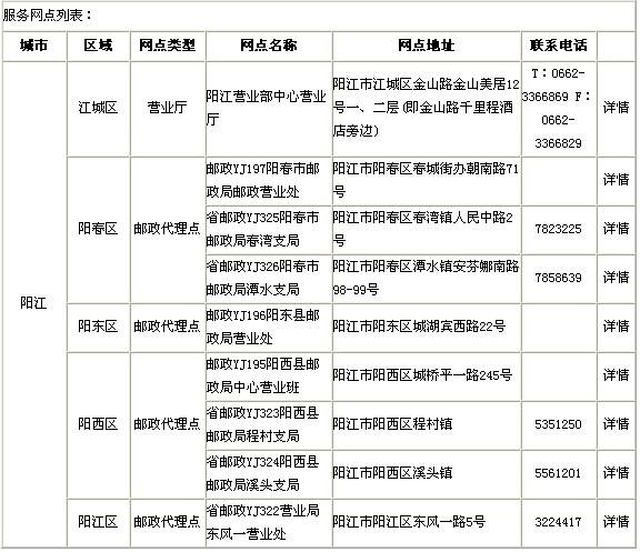 阳江市高速公路ETC服务网点地址电话