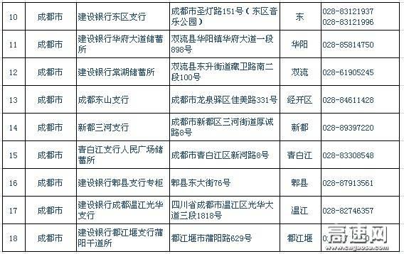四川成都ETC卡办理点