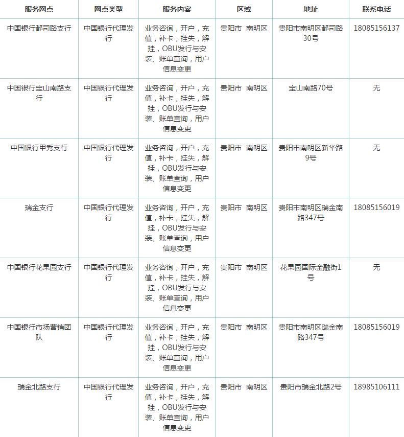 贵阳ETC快捷免费办理指南