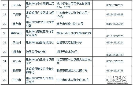 四川ETC卡办理点